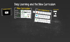 Deep Learning and the New Curriculum