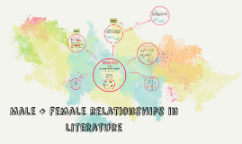 Male + female relationships in literature