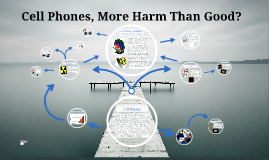 Copy of Cell Phones Useful or Harmful
