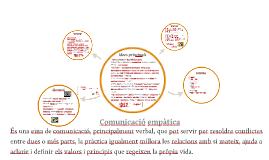 Copy of Comunicació empàtica