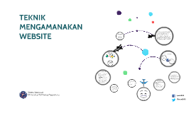 Teknik Mengamankan Website