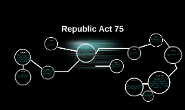republic act 75