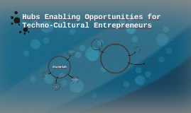 Hubs Enabling Opportunities for Techno-Cultural Entrepreneur