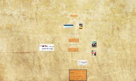 Copy of UNIDAD 3: INDIVIDUO Y SOCIEDAD