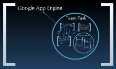 TeamTask Ideen