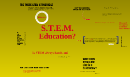 Copy of STEM Learning