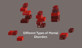 Copy of Different Types of Mental Disorders