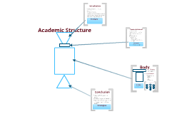 Academic paper structure
