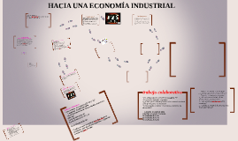 Copy of Copy of Hacia una economia industrial