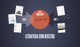 ESTRATEGIA CERO DEFECTOS