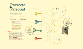 Copy of Iniciando el Proyecto Personal