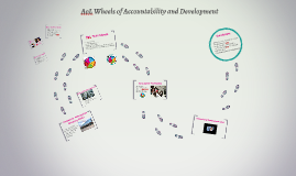 AoL Wheels of Accountability and Development