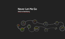 Copy of Never Let Me Go: Freedom