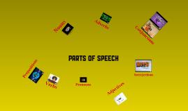 Copy of Eight Parts of Speech
