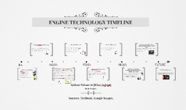 ENGINE TECHNOLOGY TIMELINE