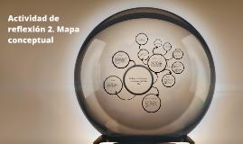 Copy of Actividad de reflexión 2. Mapa conceptual