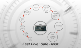 Fast Five: Safe Heist