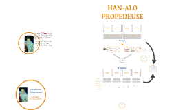 HAN-ALO