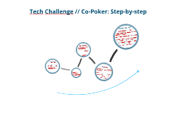 Tech Challenge / Co-Poker Instruktioner