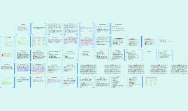 Language Paper 2: Salkeld Q4