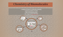 Copy of Chemistry of Biomolecules