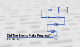 Did The Events Made Progress?