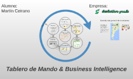 Tablero de Mando & Business Intelligence