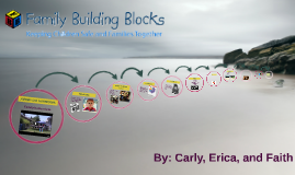 Copy of Family Building Blocks