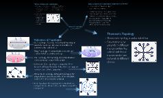 Network Topologies