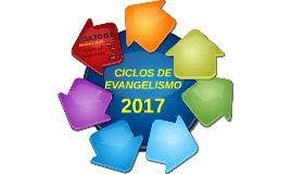 CICLOS DE