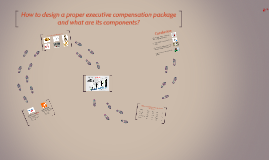 How to design a proper executive compensation package?