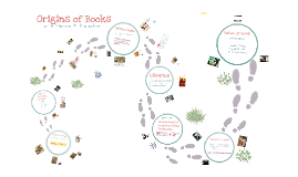 Origin of Books