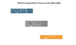 Talent Acquisition Focus Area (Bundle)