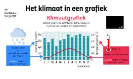 1TH H2 P8 Het klimaat in een grafiek