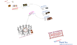 The Crackerjack Theory of User Assistance