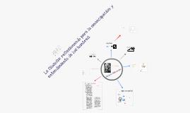 Cuadro de síntesis: ¿Qué es la filosofía?