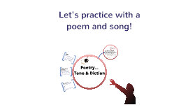 Tone and Diction in Poetry