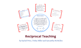 Copy of Reciprocal Teaching