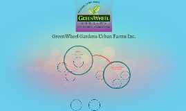 GreenWheel Gardens Urban Farms Inc.