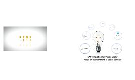 Micro forum on SAP Innovations for PS