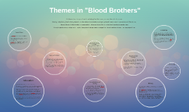"Copy of Themes and Symbols in ""Blood Brothers"""