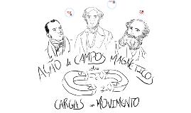 Ação de campos magnéticos sobre cargas em movimento
