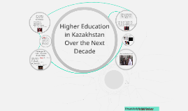 Higher Education in Kazakhstan Over the Next Decade