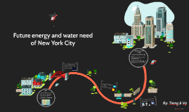 Future energy and water need of New York City