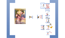 AULA: Carmen Miranda, símbolo de brasilidade