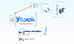Yesmail