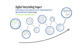 Digital Storytelling Project Mason Service Corps