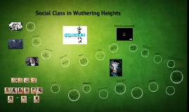 Copy of Social Class in Wuthering Heights