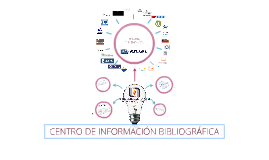 Copy of El sistema bibliotecario de la UAA esta conformado por siete