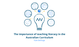 The importance of teaching literacy in the Australian Curriculum